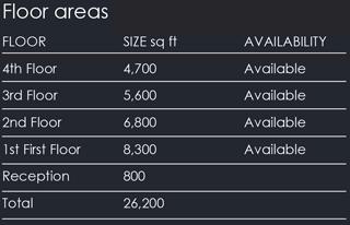 Glen House - Floor Areas (Mar 2020)